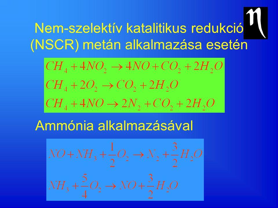 Nem-szelektív katalitikus redukció (NSCR) metán alkalmazása esetén