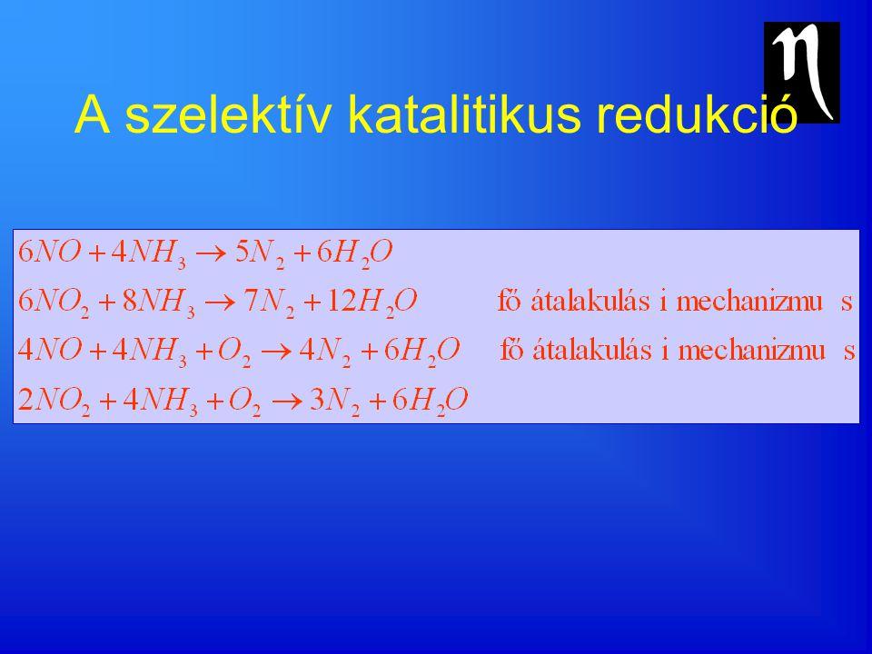 A szelektív katalitikus redukció