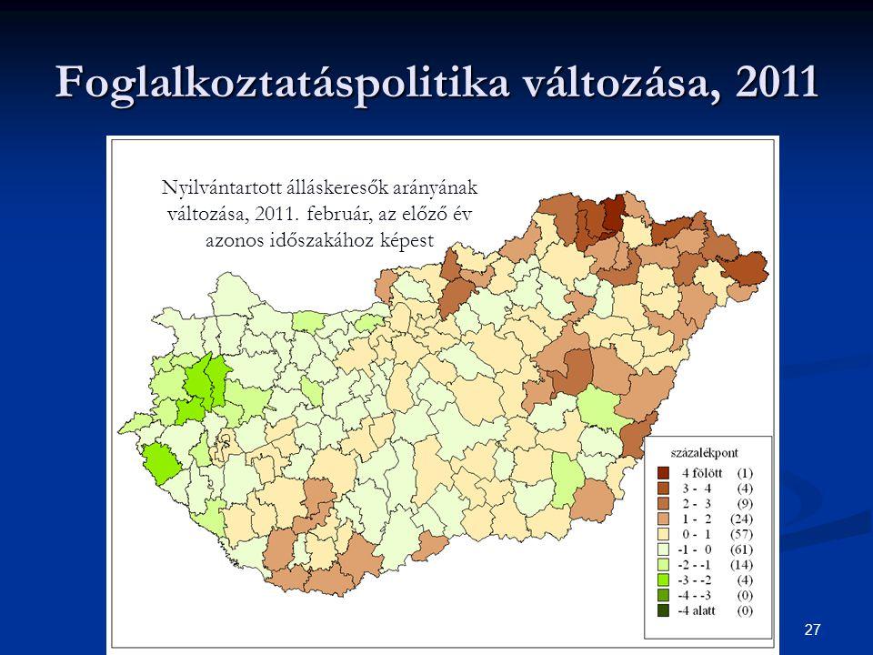 Foglalkoztatáspolitika változása, 2011