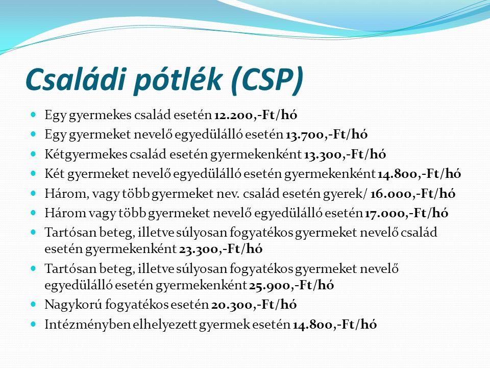 Családi pótlék (CSP) Egy gyermekes család esetén 12.200,-Ft/hó