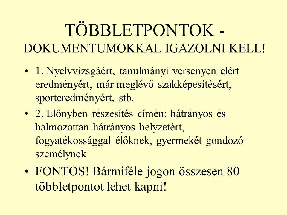 TÖBBLETPONTOK - DOKUMENTUMOKKAL IGAZOLNI KELL!