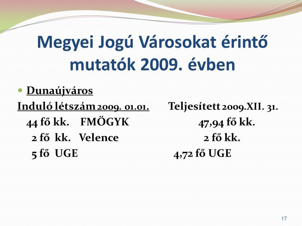 Megyei Jogú Városokat érintő mutatók 2009. évben