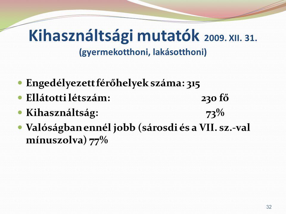 Kihasználtsági mutatók 2009. XII. 31. (gyermekotthoni, lakásotthoni)