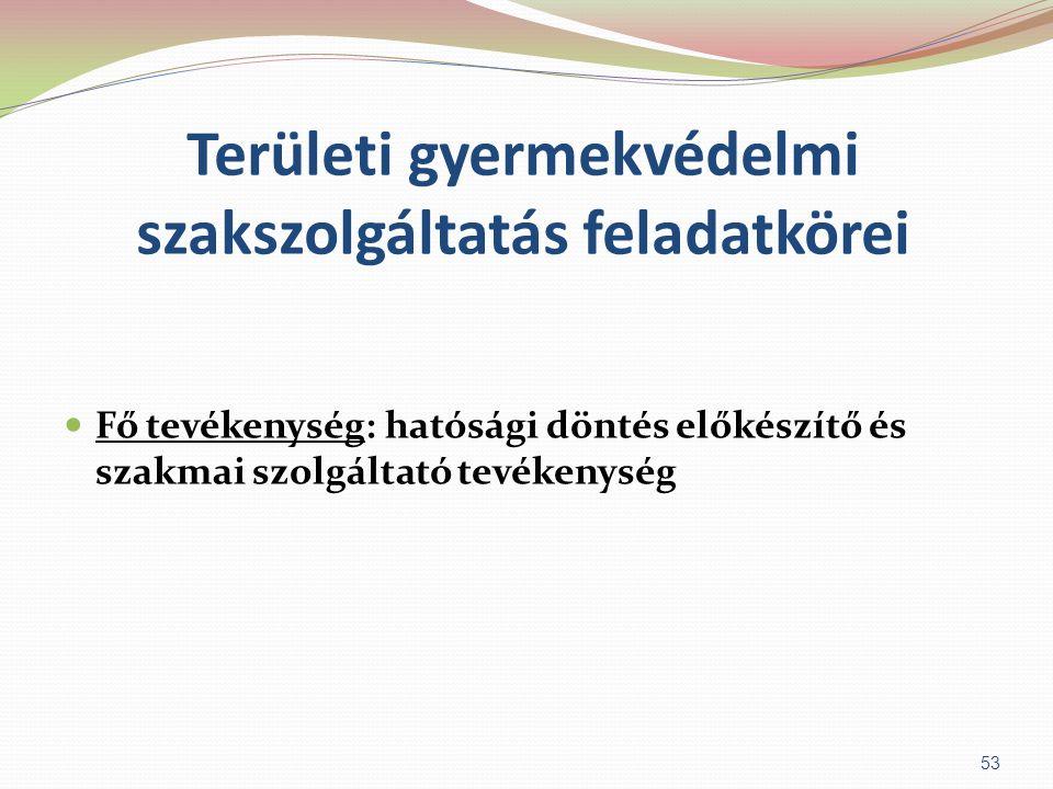 Területi gyermekvédelmi szakszolgáltatás feladatkörei