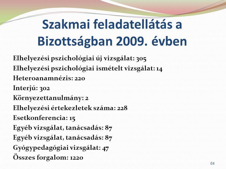 Szakmai feladatellátás a Bizottságban 2009. évben
