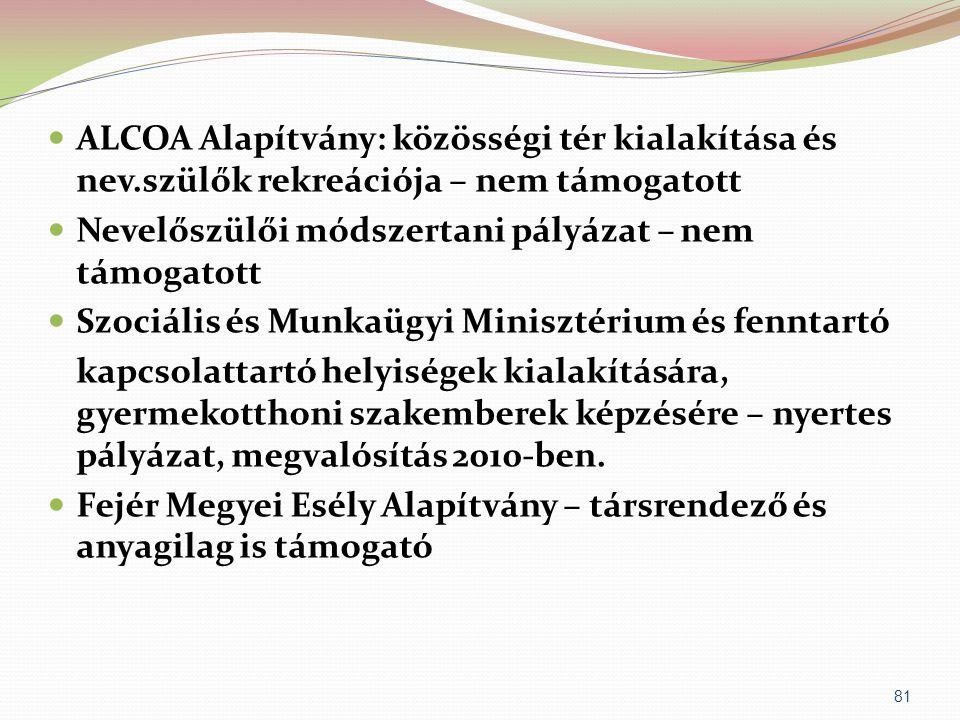 ALCOA Alapítvány: közösségi tér kialakítása és nev
