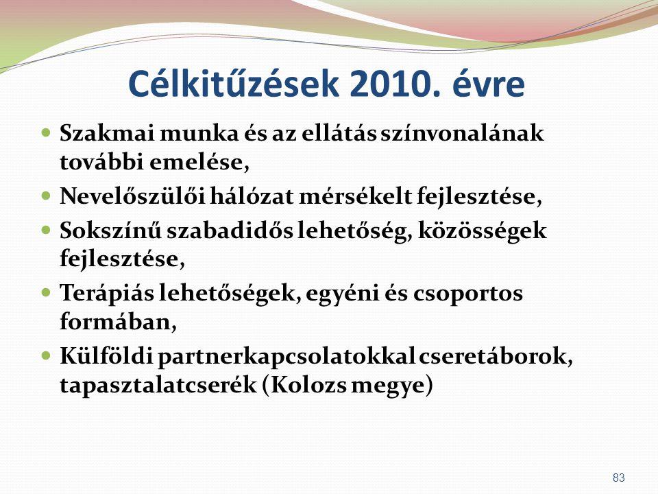 Célkitűzések 2010. évre Szakmai munka és az ellátás színvonalának további emelése, Nevelőszülői hálózat mérsékelt fejlesztése,
