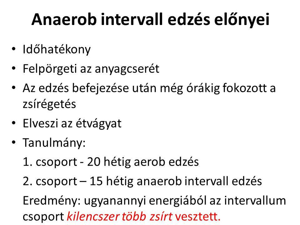 Anaerob intervall edzés előnyei