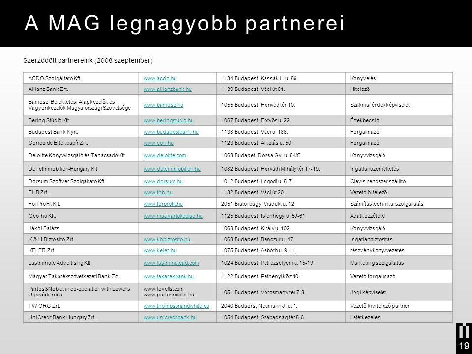 A MAG legnagyobb partnerei