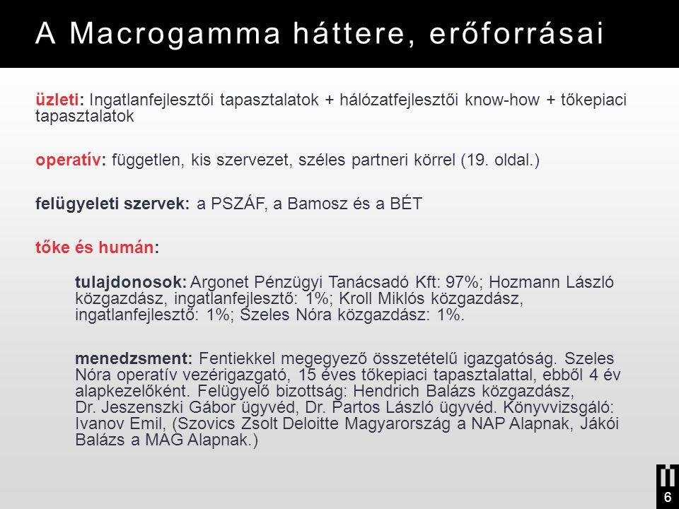 A Macrogamma háttere, erőforrásai