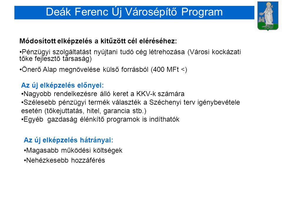 Deák Ferenc Új Városépítő Program
