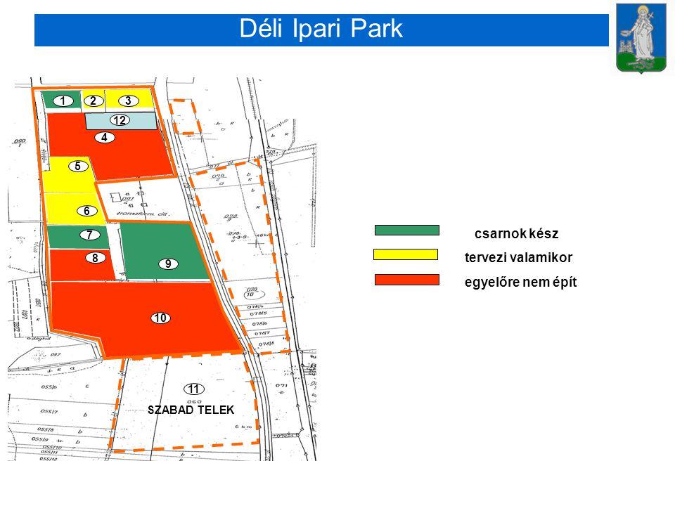Déli Ipari Park csarnok kész tervezi valamikor egyelőre nem épít 1 2 3