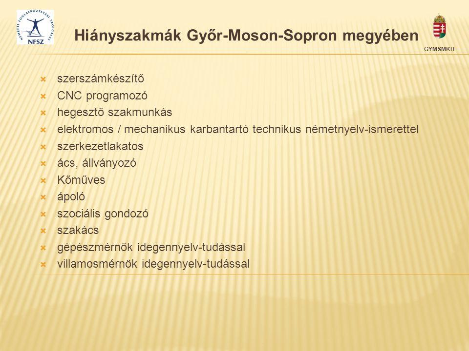 Hiányszakmák Győr-Moson-Sopron megyében
