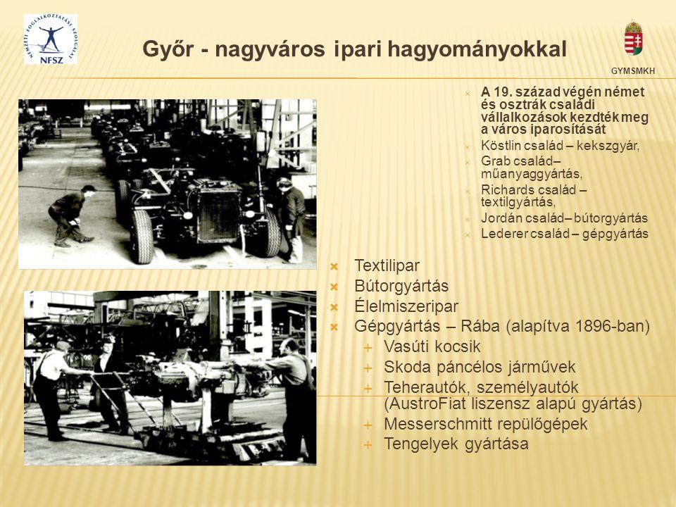 Győr - nagyváros ipari hagyományokkal