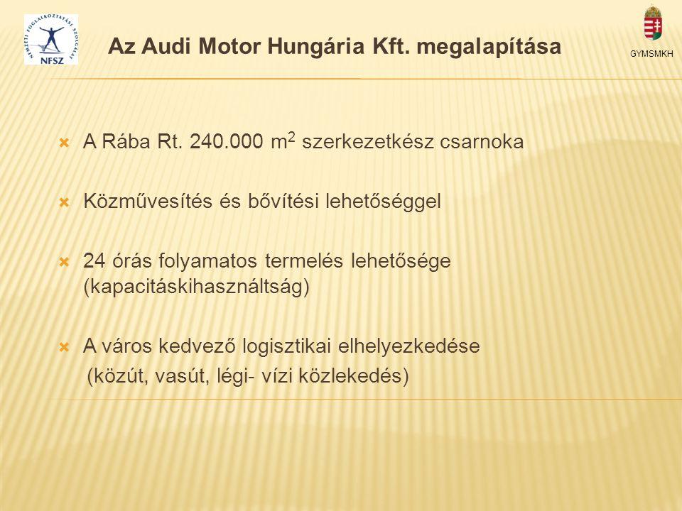 Az Audi Motor Hungária Kft. megalapítása