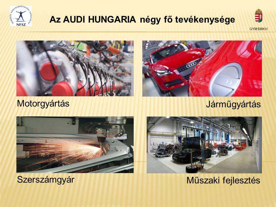 Az AUDI HUNGARIA négy fő tevékenysége