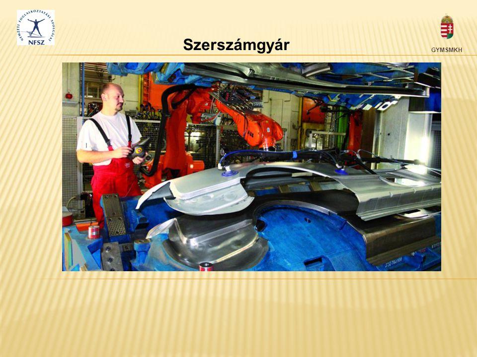 GYMSMKH Szerszámgyár