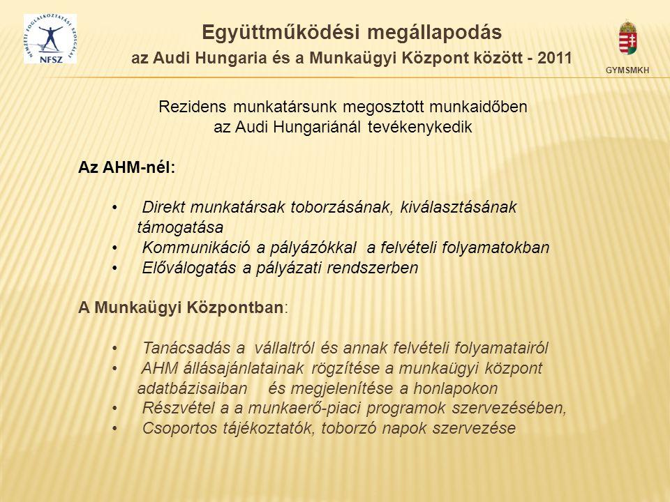 Együttműködési megállapodás az Audi Hungaria és a Munkaügyi Központ között - 2011