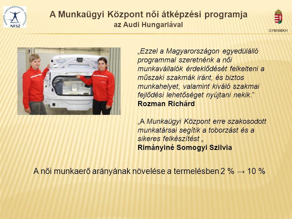 A Munkaügyi Központ női átképzési programja az Audi Hungariával
