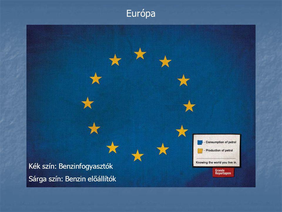 Európa Kék szín: Benzinfogyasztók Sárga szín: Benzin előállítók