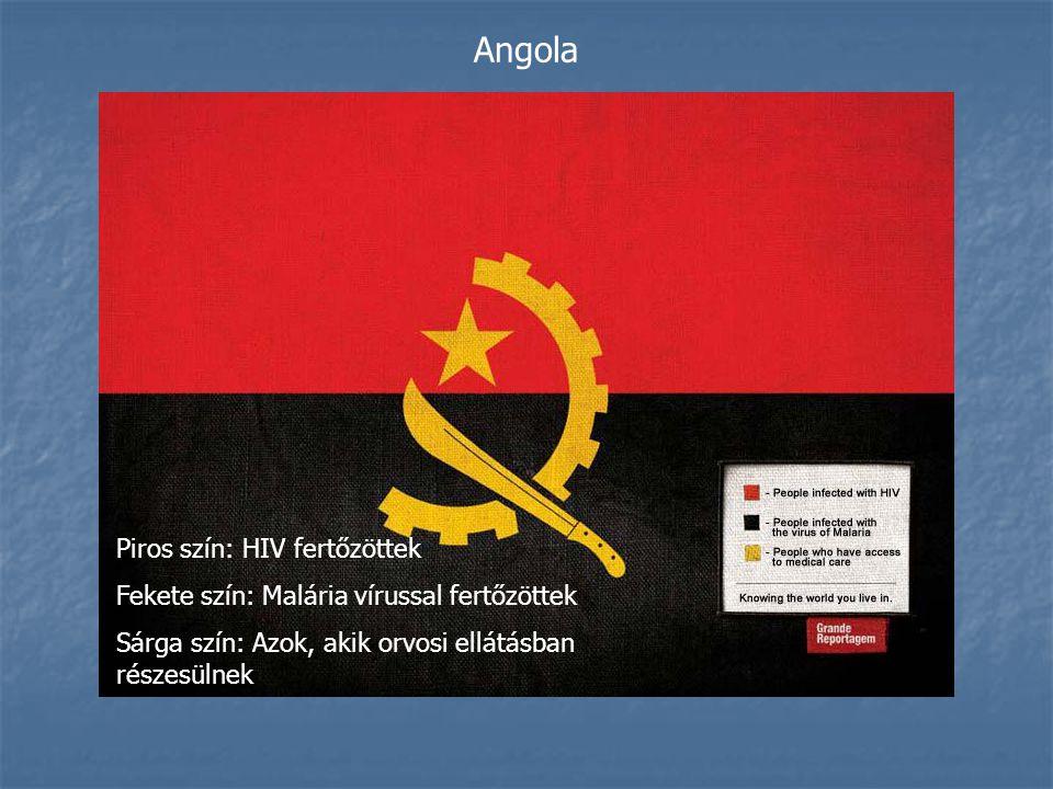 Angola Piros szín: HIV fertőzöttek