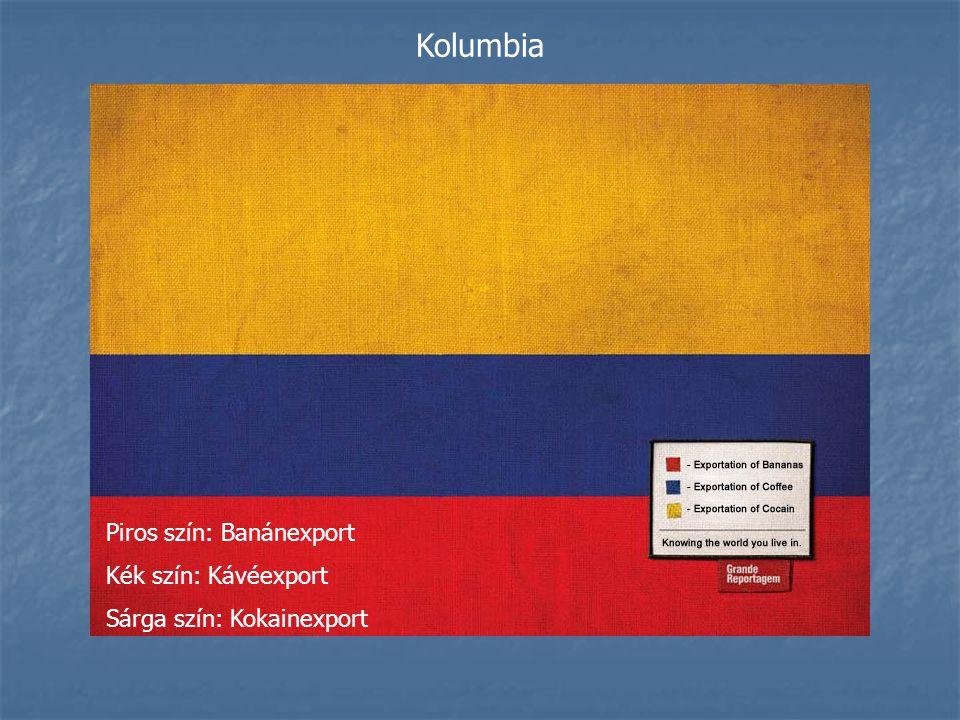 Kolumbia Piros szín: Banánexport Kék szín: Kávéexport