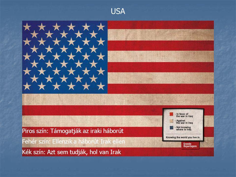 USA Piros szín: Támogatják az iraki háborút