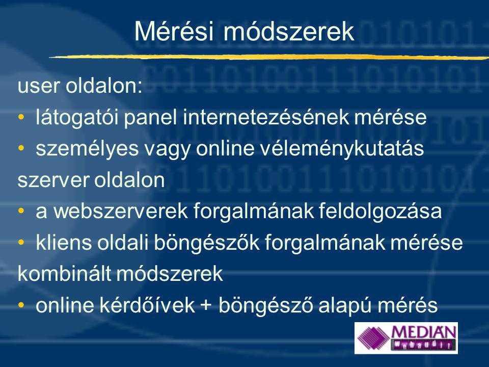 Mérési módszerek user oldalon: látogatói panel internetezésének mérése