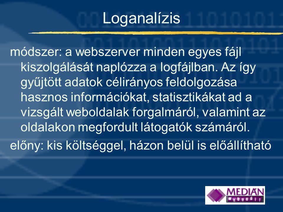 Loganalízis