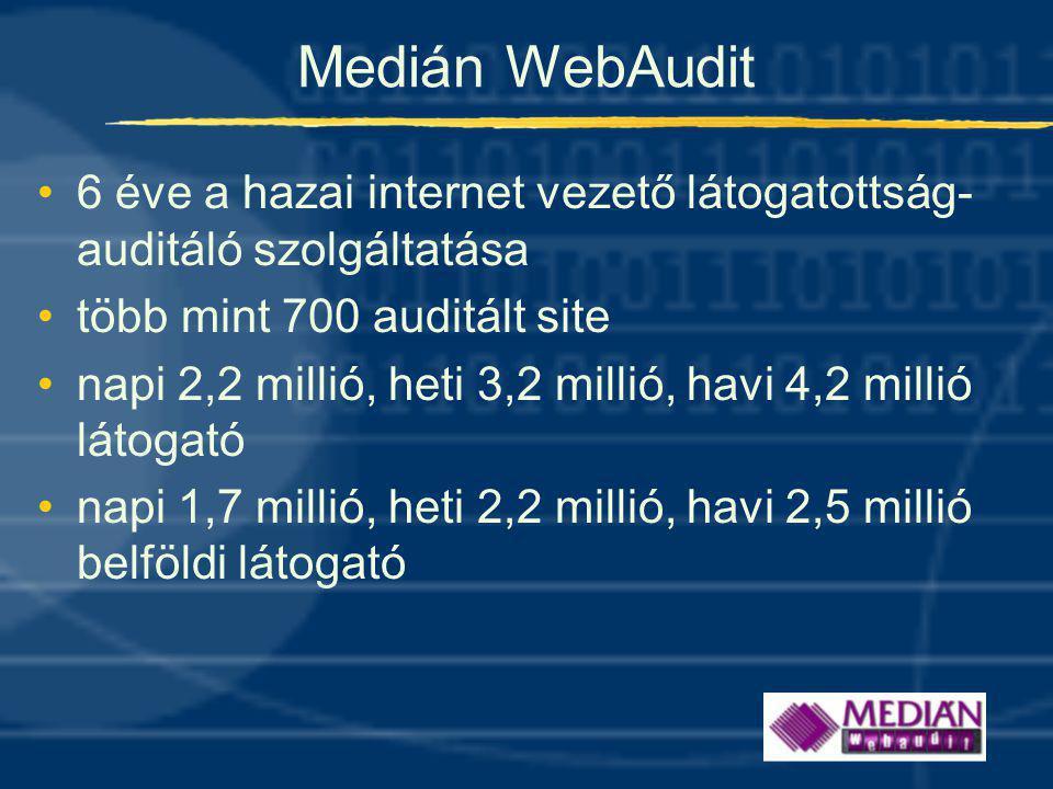 Medián WebAudit 6 éve a hazai internet vezető látogatottság-auditáló szolgáltatása. több mint 700 auditált site.