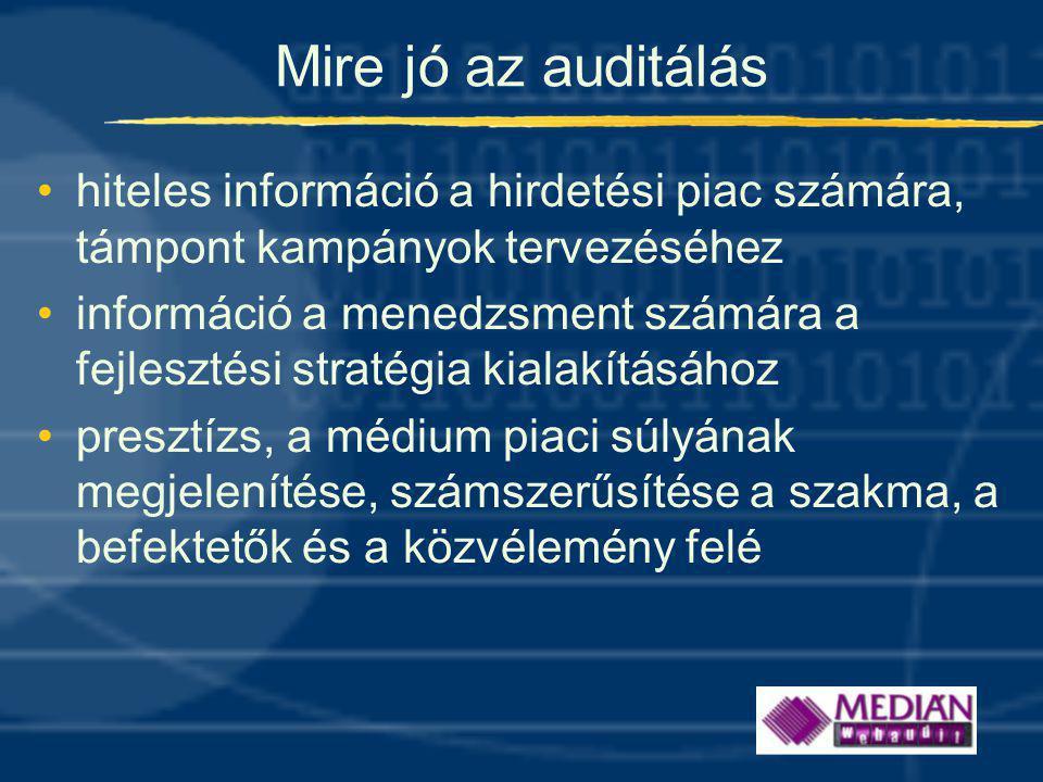 Mire jó az auditálás hiteles információ a hirdetési piac számára, támpont kampányok tervezéséhez.