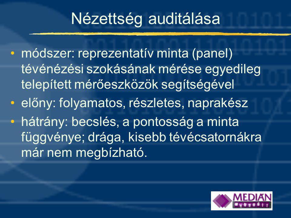 Nézettség auditálása módszer: reprezentatív minta (panel) tévénézési szokásának mérése egyedileg telepített mérőeszközök segítségével.