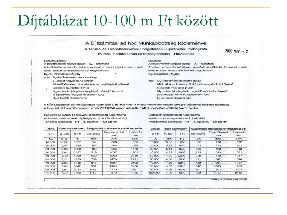Díjtáblázat 10-100 m Ft között