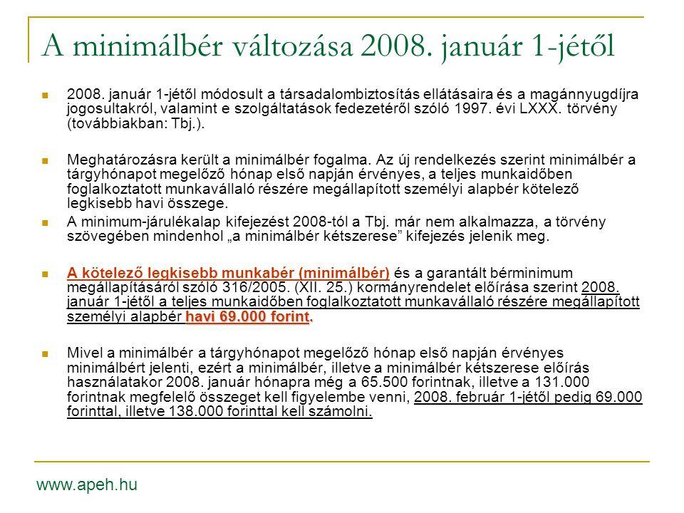 A minimálbér változása 2008. január 1-jétől