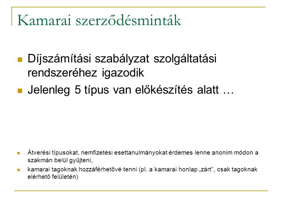 Kamarai szerződésminták