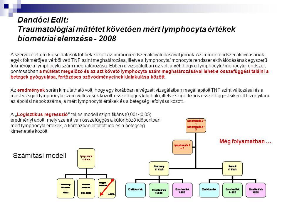 Dandóci Edit: Traumatológiai műtétet követően mért lymphocyta értékek biometriai elemzése - 2008