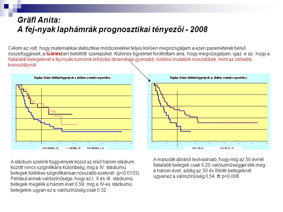 Gräfl Anita: A fej-nyak laphámrák prognosztikai tényezői - 2008