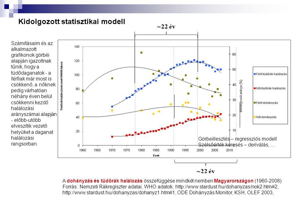 Kidolgozott statisztikai modell