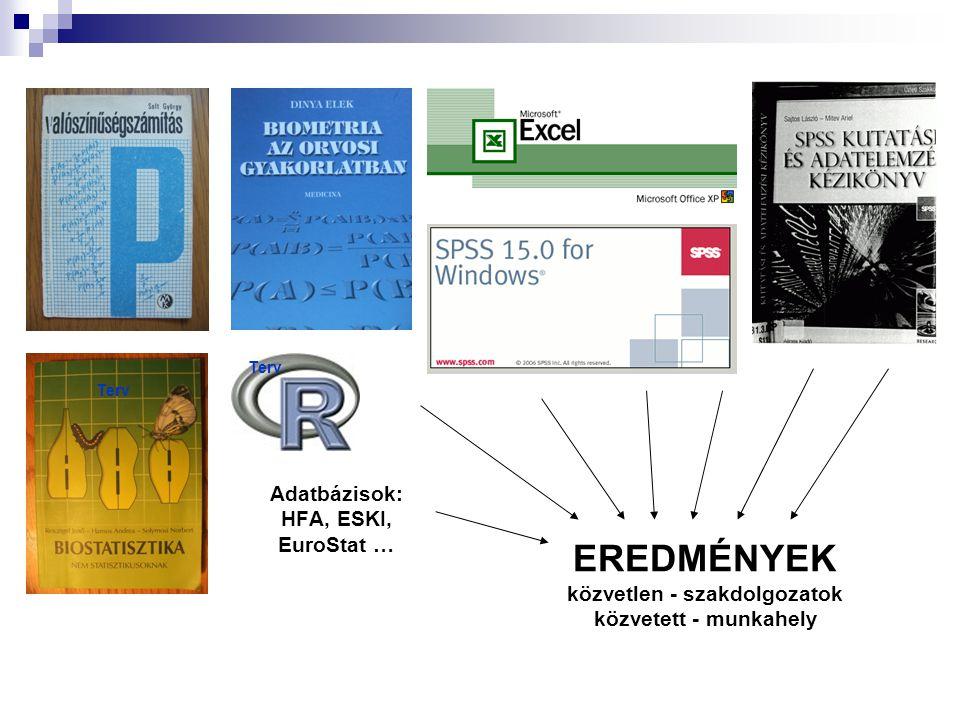 Adatbázisok: HFA, ESKI, EuroStat …