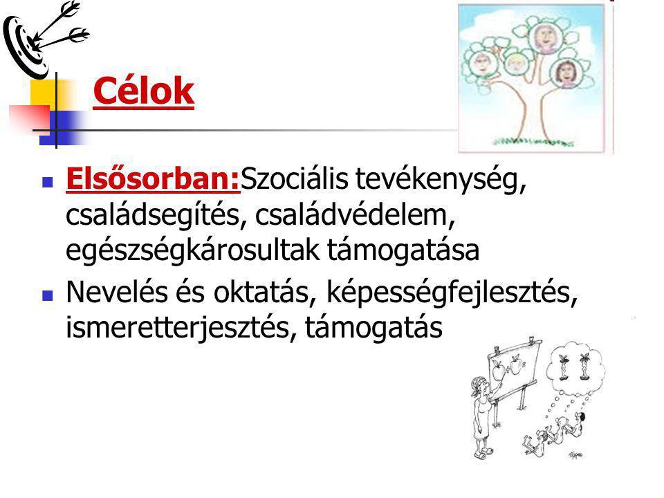 Célok Elsősorban:Szociális tevékenység, családsegítés, családvédelem, egészségkárosultak támogatása.