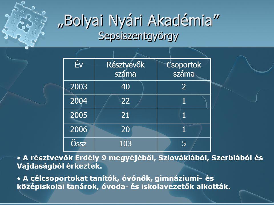 """""""Bolyai Nyári Akadémia Sepsiszentgyörgy"""