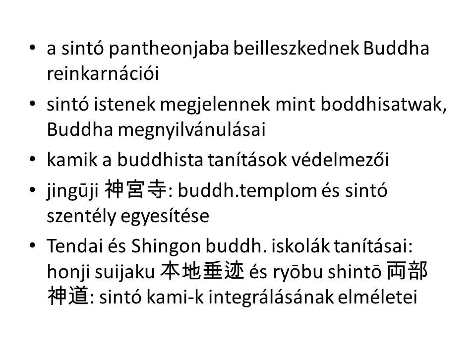 a sintó pantheonjaba beilleszkednek Buddha reinkarnációi