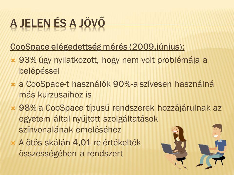 A jelen és a jövő CooSpace elégedettség mérés (2009.június):