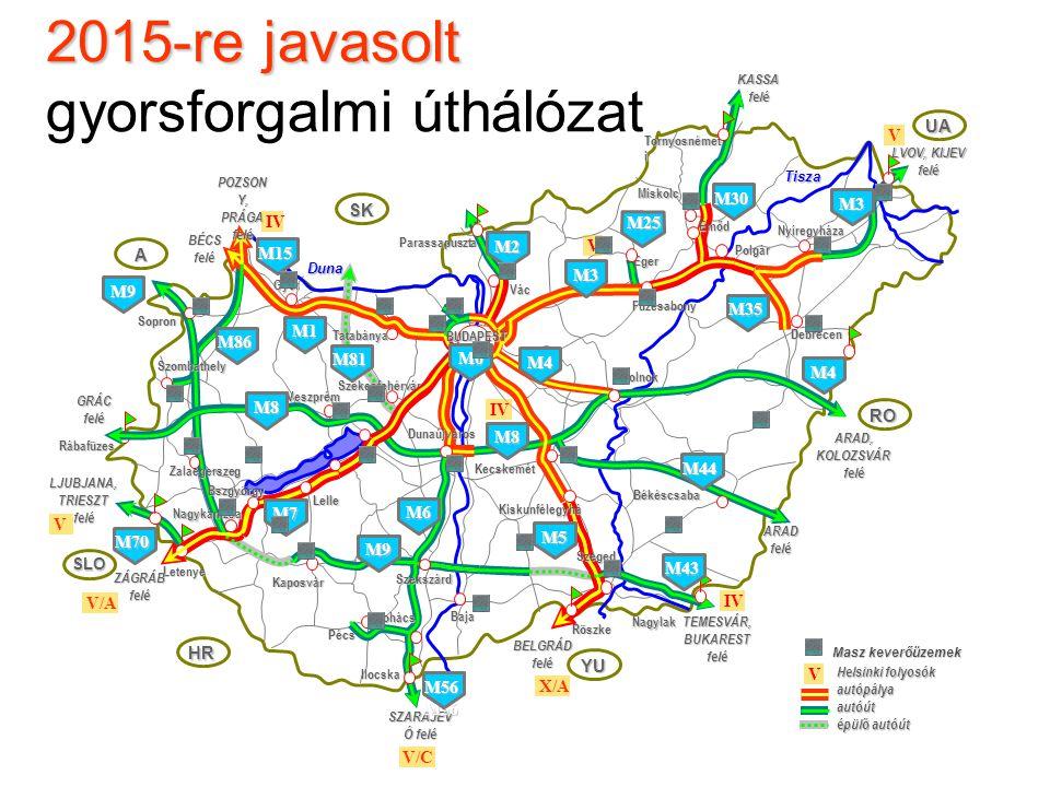 2015-re javasolt gyorsforgalmi úthálózat