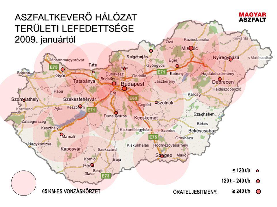 ASZFALTKEVERŐ HÁLÓZAT TERÜLETI LEFEDETTSÉGE 2009. januártól