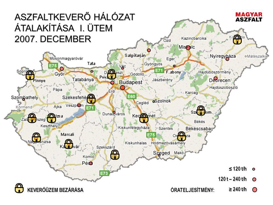 ASZFALTKEVERŐ HÁLÓZAT ÁTALAKÍTÁSA I. ÜTEM 2007. DECEMBER