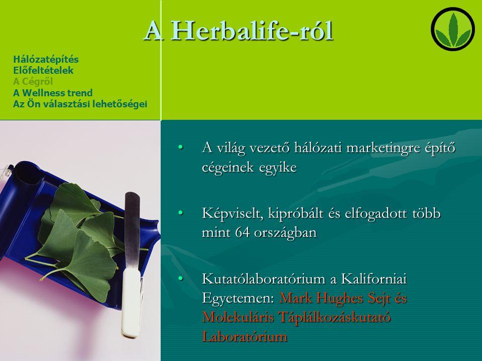 A Herbalife-ról Hálózatépítés. Előfeltételek. A Cégről. A Wellness trend. Az Ön választási lehetőségei.