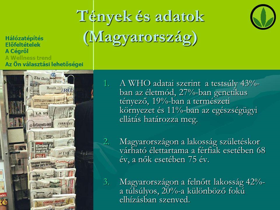 Tények és adatok (Magyarország)