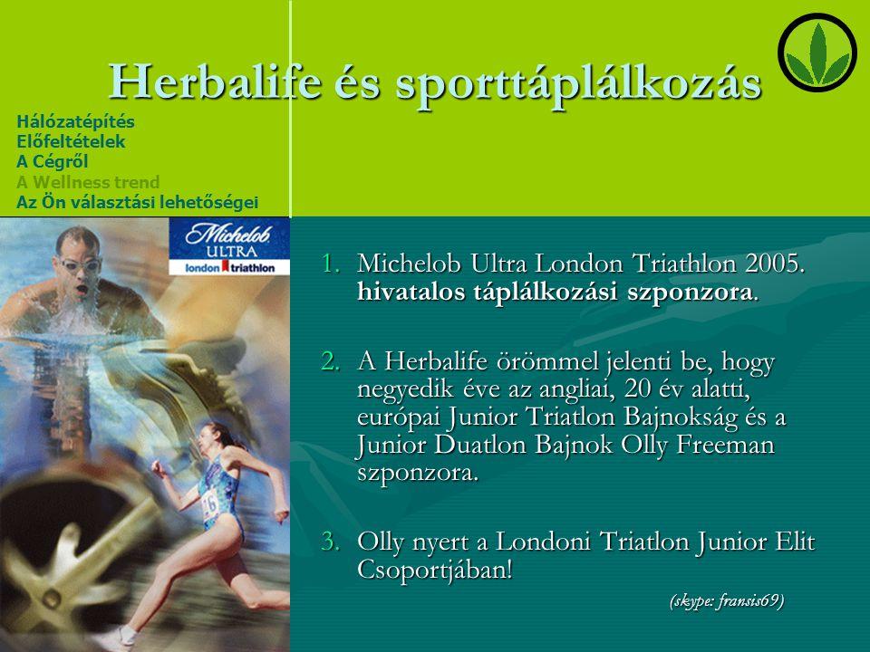 Herbalife és sporttáplálkozás