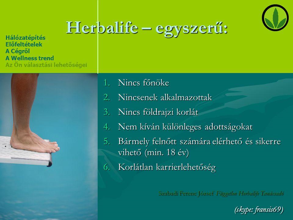 Herbalife – egyszerű: Nincs főnöke Nincsenek alkalmazottak